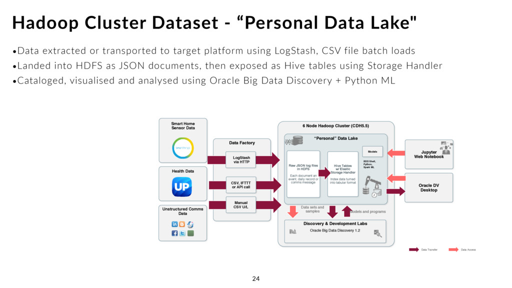 •Data extracted or transported to target platfo...