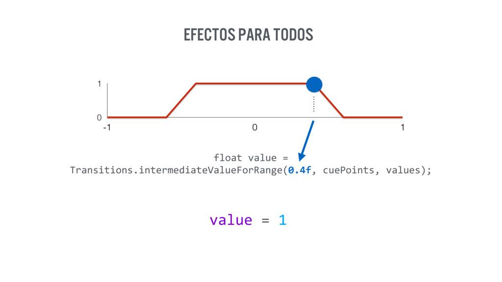 efectos para todos 0 1 -1 0 1 value = 1 float...