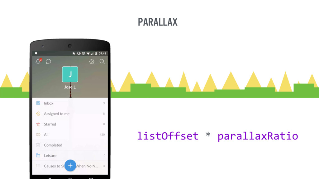 Parallax listOffset * parallaxRatio