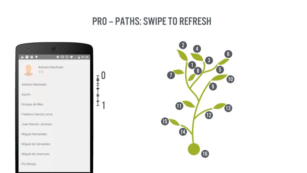 PRO – paths: Swipe to refresh 1 2 3 4 5 6 7 8 9...