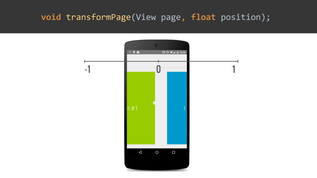 -1 1 void transformPage(View page, float...