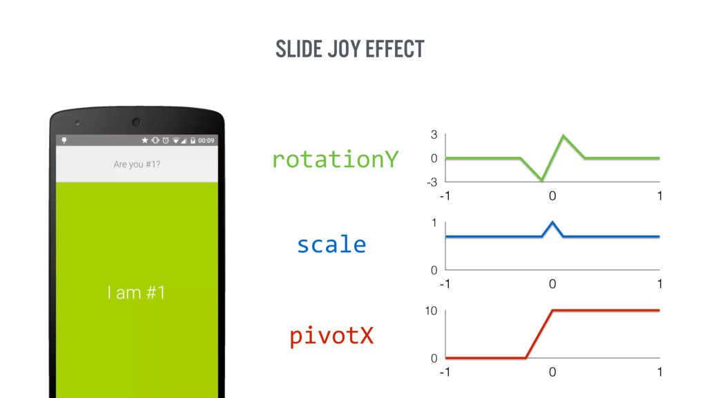 Slide Joy Effect -3 0 3 -1 0 1 0 1 -1 0 1 0 10 ...