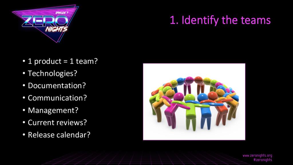 • 1 product = 1 team? • Technologies? • Docu...