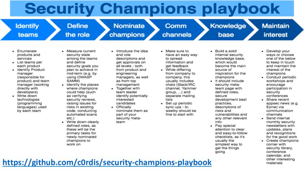 https://github.com/c0rdis/security-champions-pl...