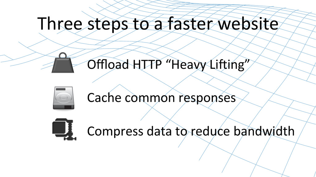 Three steps to a faster website...