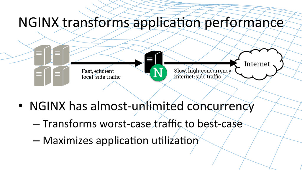 NGINX transforms applicaZon performanc...