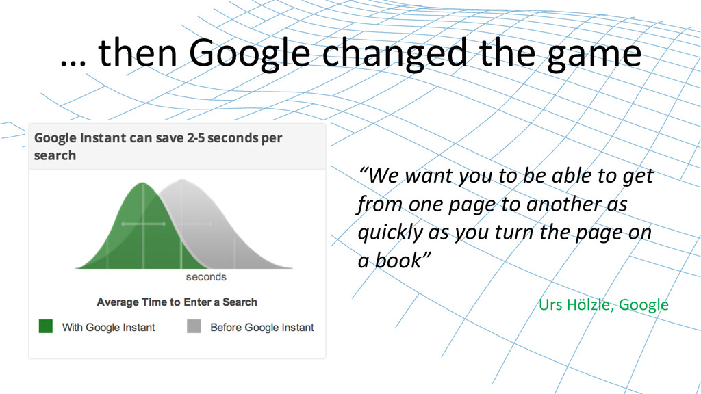 … then Google changed the game...