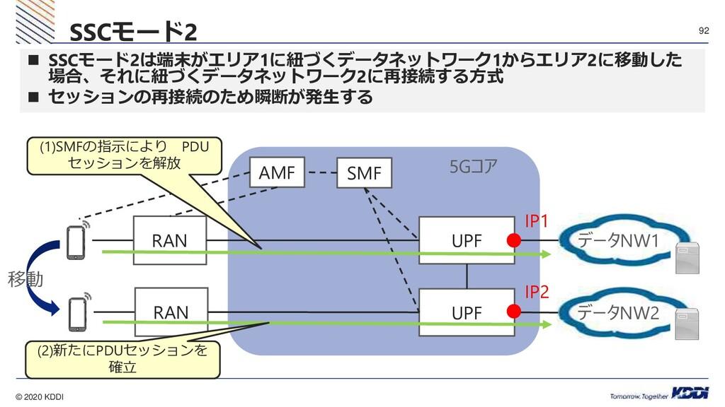 © 2020 KDDI 92 SSCモード2  SSCモード2は端末がエリア1に紐づくデータ...