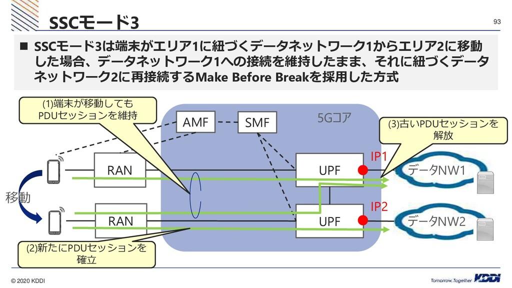 © 2020 KDDI 93 SSCモード3  SSCモード3は端末がエリア1に紐づくデータ...