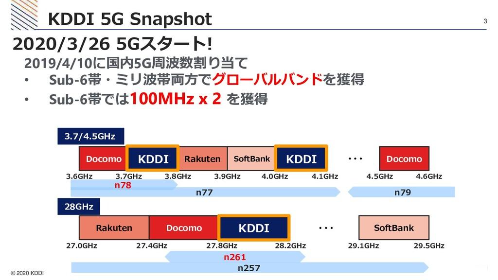 © 2020 KDDI 3 KDDI 5G Snapshot 2020/3/26 5Gスタート...