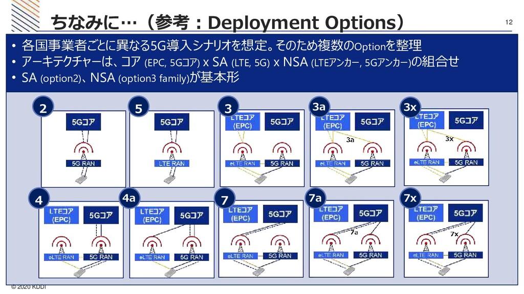 © 2020 KDDI 12 ちなみに…(参考:Deployment Options) 2 5...