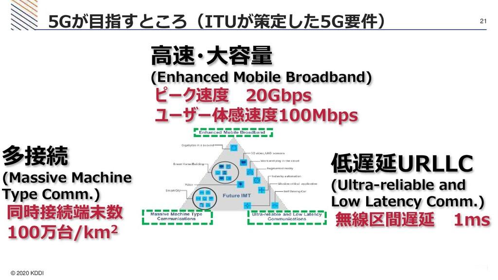 © 2020 KDDI 21 5Gが目指すところ(ITUが策定した5G要件) 高速・大容量 (...