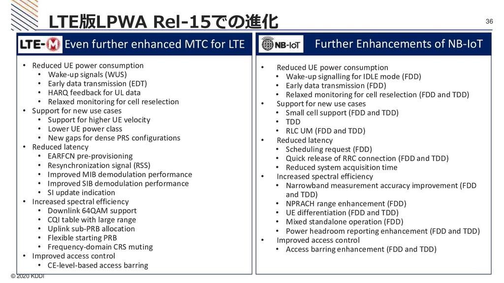 © 2020 KDDI 36 LTE版LPWA Rel-15での進化 Even further...