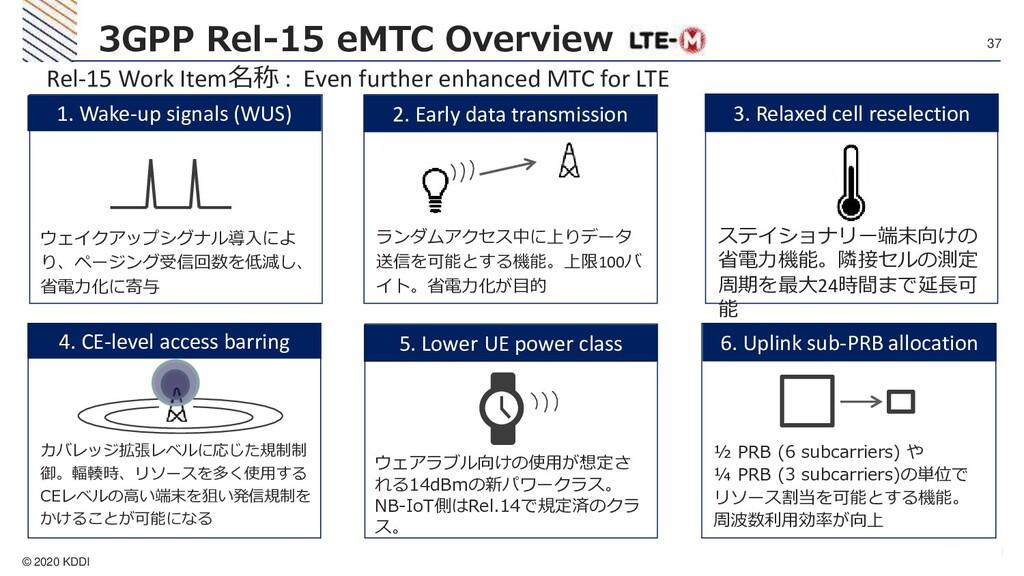 © 2020 KDDI 37 3GPP Rel-15 eMTC Overview 2. Ear...