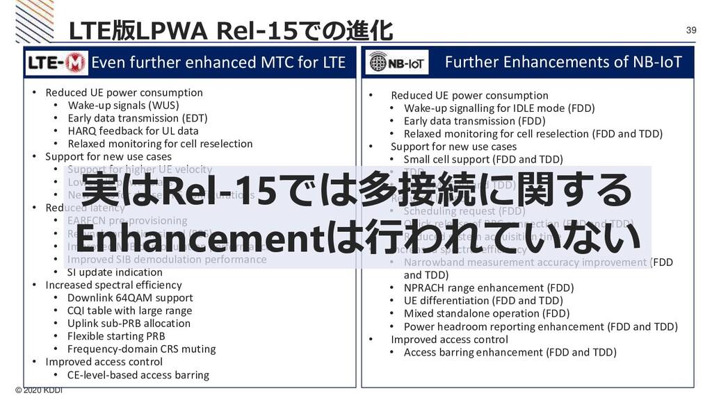 © 2020 KDDI 39 LTE版LPWA Rel-15での進化 Even further...