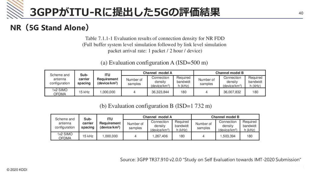 © 2020 KDDI 40 3GPPがITU-Rに提出した5Gの評価結果 Scheme an...