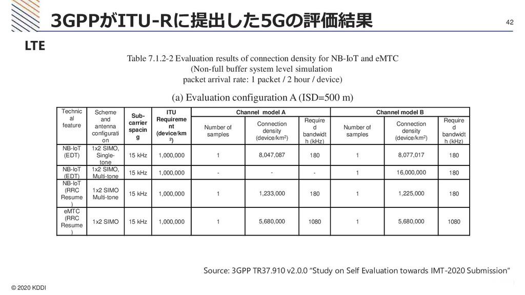 © 2020 KDDI 42 3GPPがITU-Rに提出した5Gの評価結果 LTE Table...