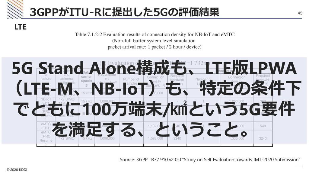 © 2020 KDDI 45 3GPPがITU-Rに提出した5Gの評価結果 LTE Table...