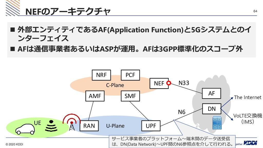 © 2020 KDDI 64  外部エンティティであるAF(Application Func...