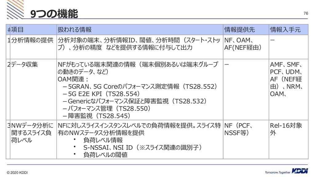 © 2020 KDDI 76 9つの機能 #項目 扱われる情報 情報提供先 情報入手元 1分析...