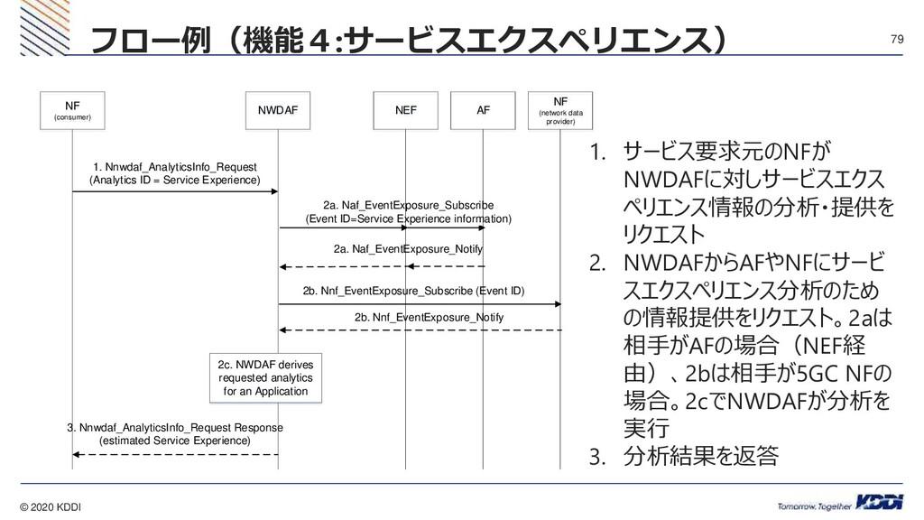 © 2020 KDDI 79 フロー例(機能4:サービスエクスペリエンス) NF (consu...