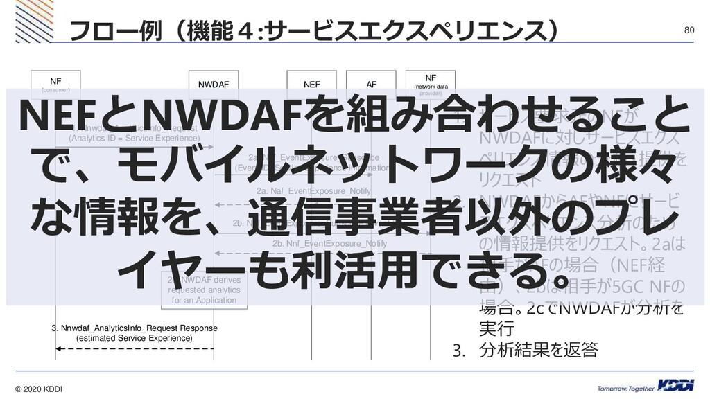 © 2020 KDDI 80 フロー例(機能4:サービスエクスペリエンス) NF (consu...