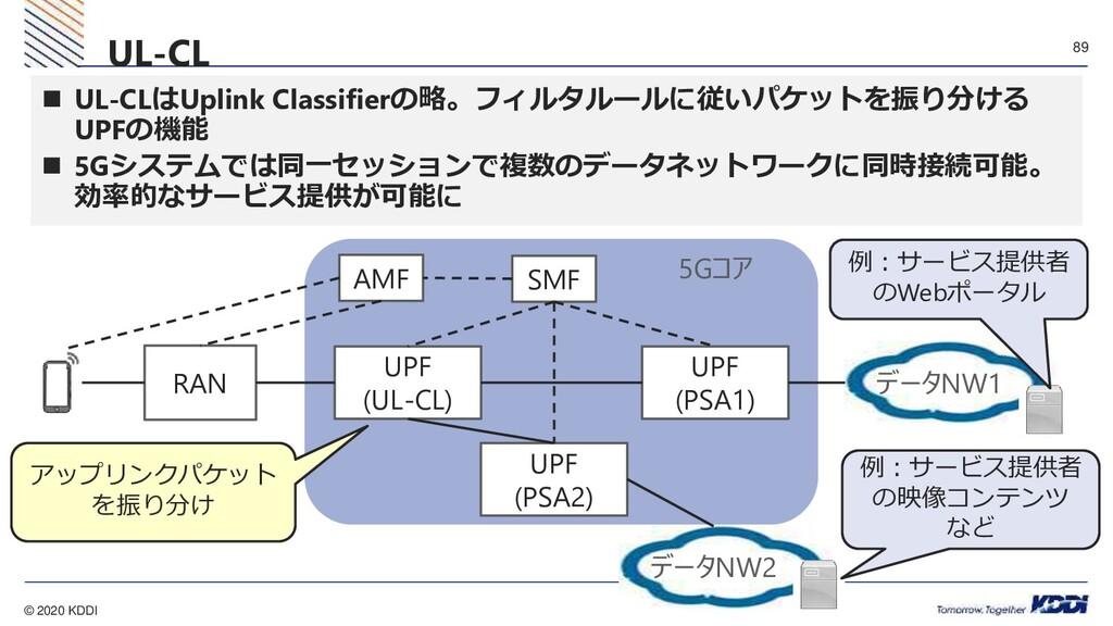 © 2020 KDDI 89  UL-CLはUplink Classifierの略。フィルタ...