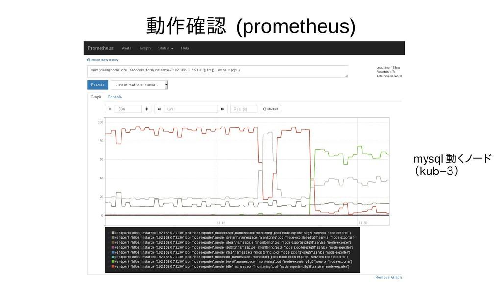 動作確認 (prometheus) mysql 動くノード (kub−3)