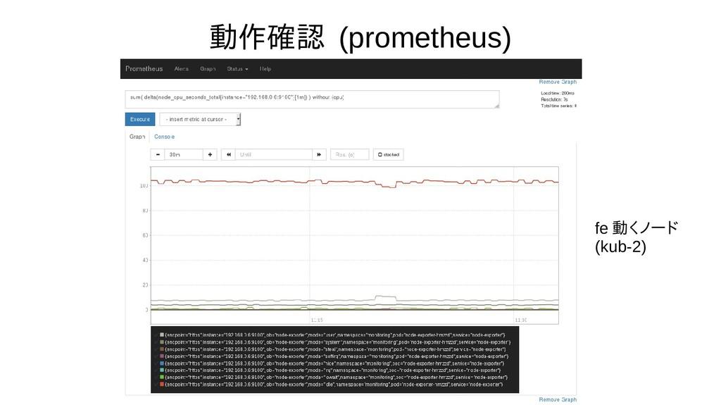 動作確認 (prometheus) fe 動くノード (kub-2)