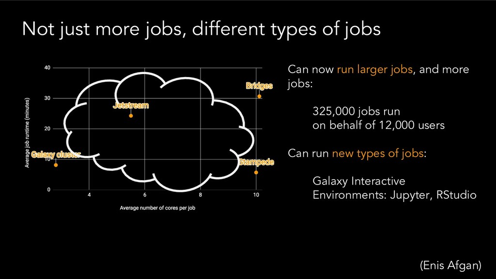 Not just more jobs, different types of jobs Can...