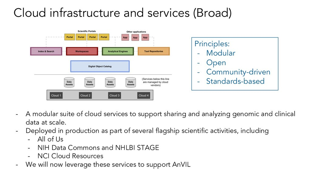 Cloud infrastructure and services (Broad) Princ...