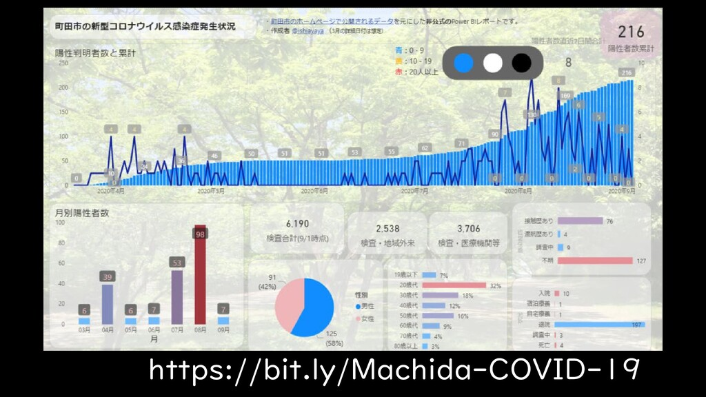 https://bit.ly/Machida-COVID-19