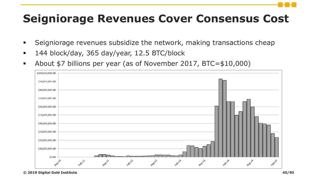 Seigniorage Revenues Cover Consensus Cost ▪ Sei...