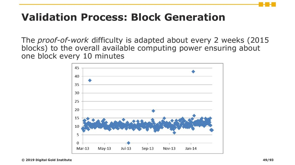 Validation Process: Block Generation The proof-...