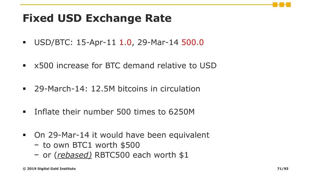 Fixed USD Exchange Rate ▪ USD/BTC: 15-Apr-11 1....