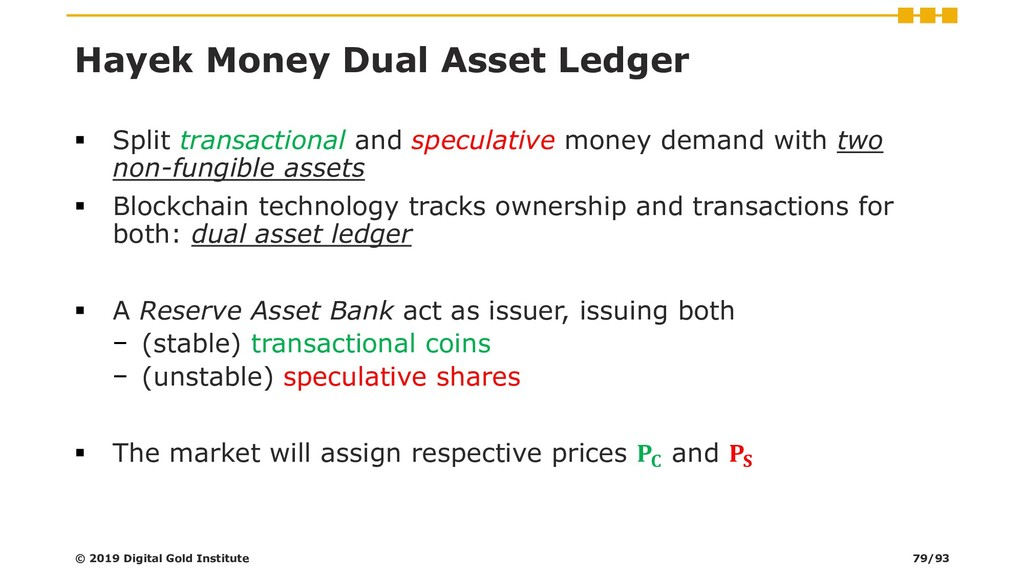▪ Split transactional and speculative money dem...