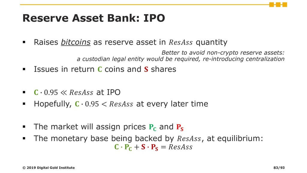 Reserve Asset Bank: IPO ▪ Raises bitcoins as re...
