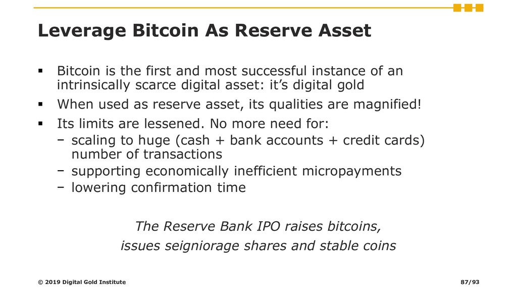 Leverage Bitcoin As Reserve Asset ▪ Bitcoin is ...
