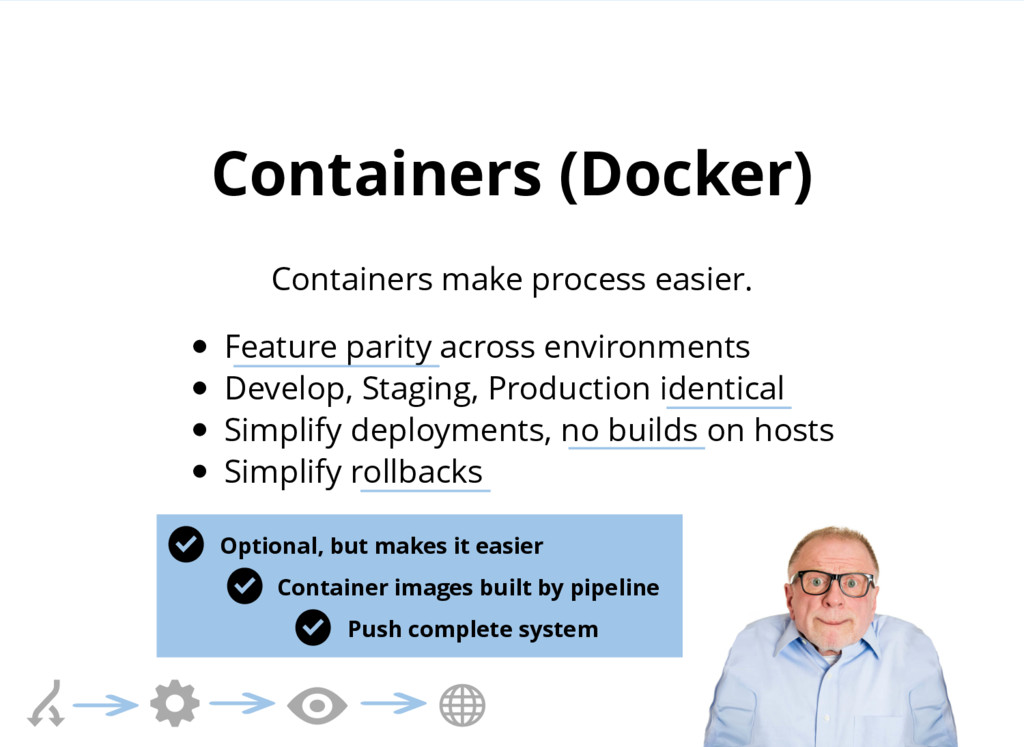 Containers (Docker) Containers make process eas...