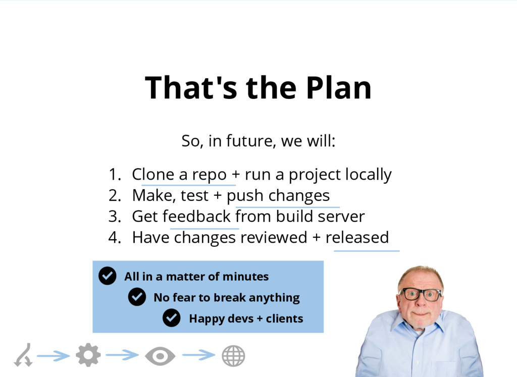 That's the Plan So, in future, we will: 1. Clon...