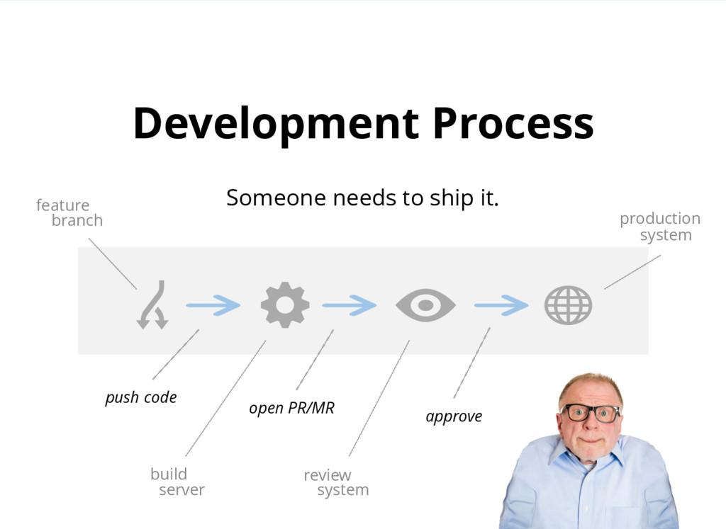 Development Process Someone needs to ship it. p...