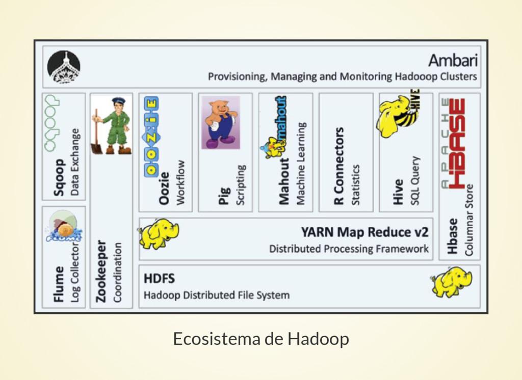 Ecosistema de Hadoop