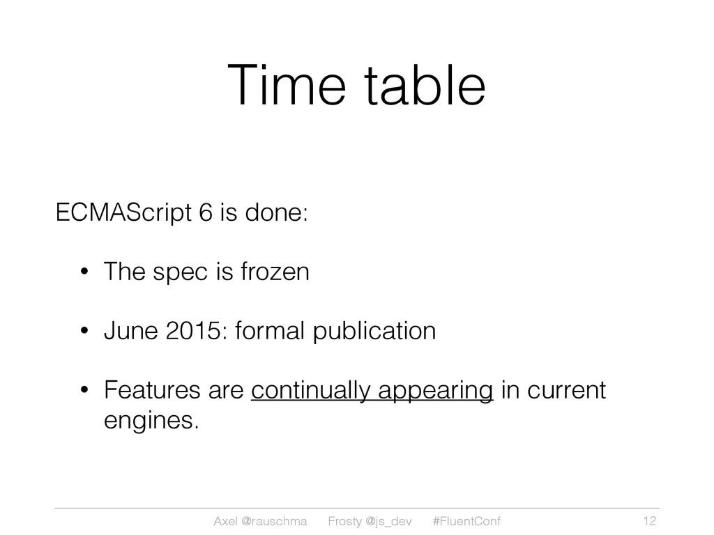 Axel @rauschma Frosty @js_dev #FluentConf Time ...