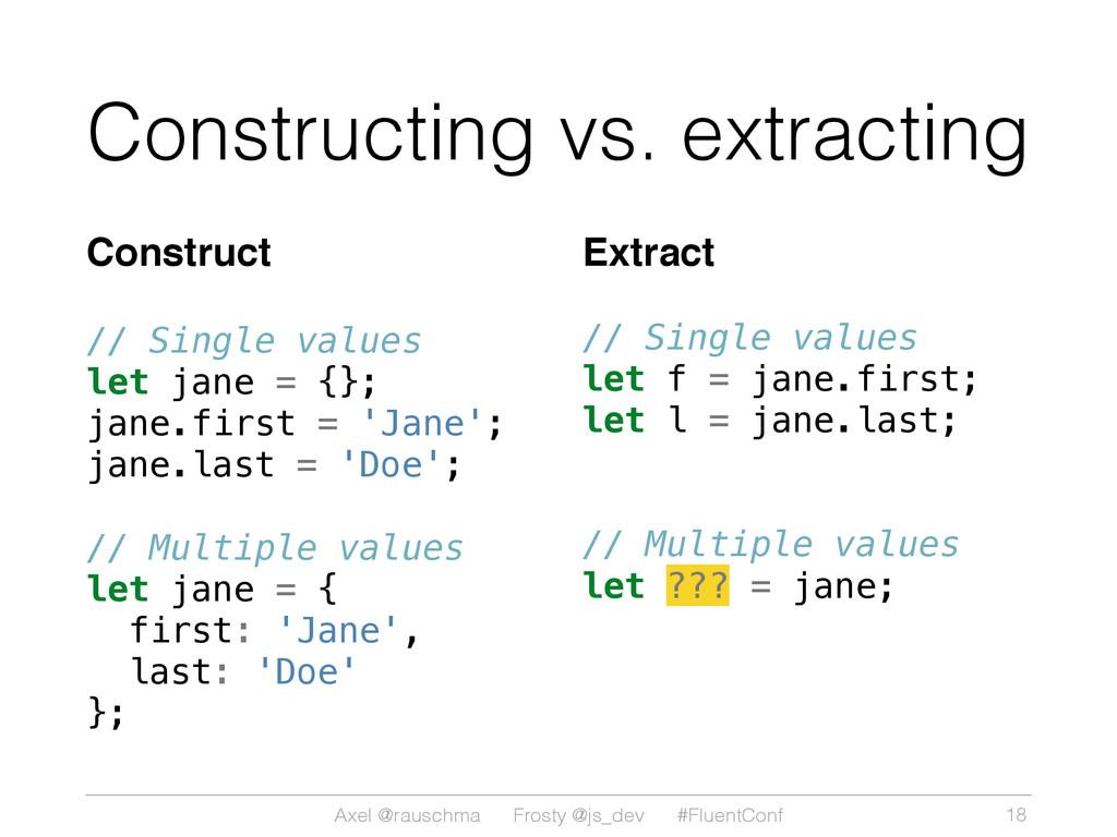 Axel @rauschma Frosty @js_dev #FluentConf Const...