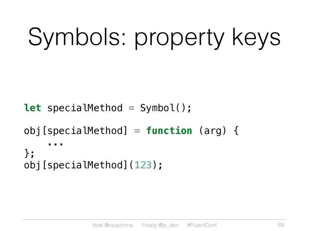 Axel @rauschma Frosty @js_dev #FluentConf Symbo...
