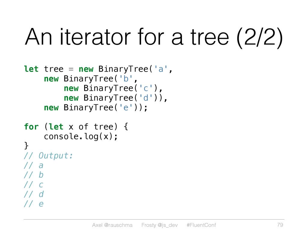 Axel @rauschma Frosty @js_dev #FluentConf An it...