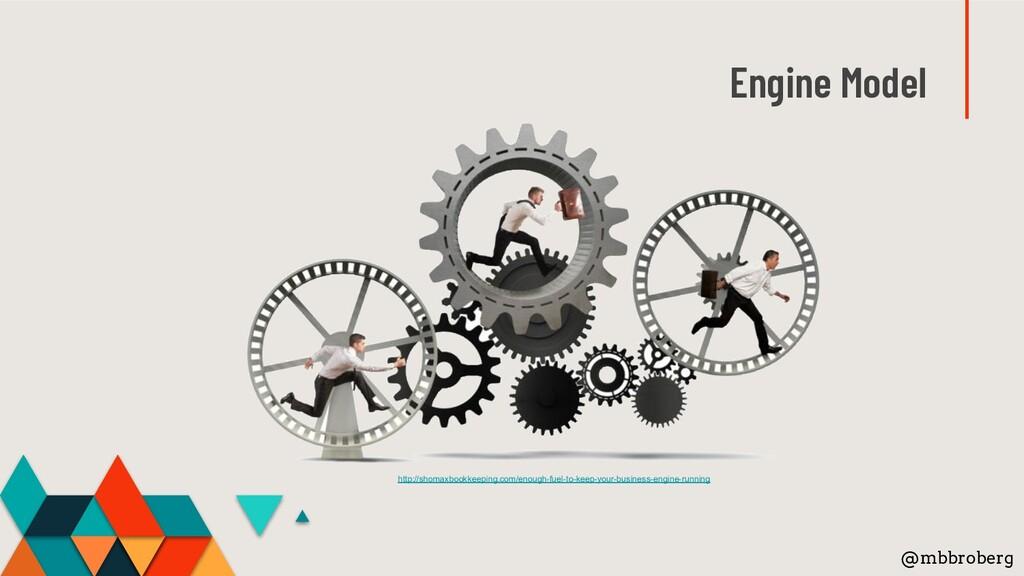 Engine Model @mbbroberg http://shomaxbookkeepin...