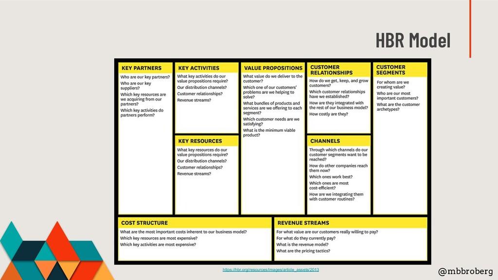 HBR Model @mbbroberg https://hbr.org/resources/...