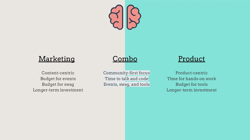 Product Content-centric Budget for events Budge...