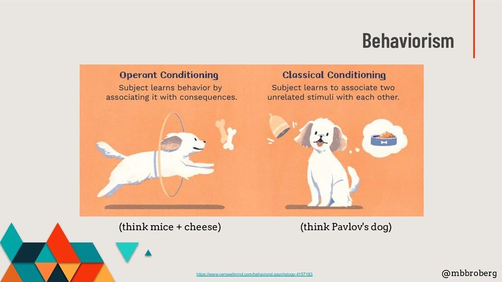 Behaviorism (think Pavlov's dog) (think mice + ...